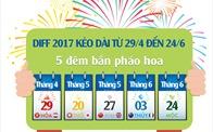 Chính thức bán vé xem Lễ hội pháo hoa quốc tế Đà Nẵng