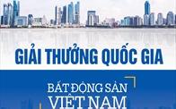 Thông báo về việc tổ chức Giải thưởng Quốc gia Bất động sản Việt Nam