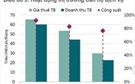 Nghịch lý thị trường căn hộ dịch vụ Hà Nội: Thiếu nguồn cung, nhiều căn hộ vẫn trống