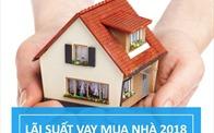 Ngân hàng đồng loạt tăng lãi suất vay mua nhà, thị trường bất động sản sẽ chịu ảnh hưởng thế nào?