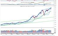 TTCK 27/3: Thị trường có phiên diễn biến trái chiều trên cả 2 sàn