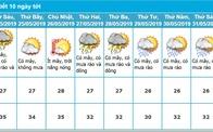 Dự báo thời tiết Nha Trang 10 ngày tới