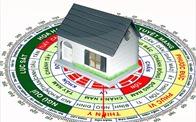 Phong thủy hướng nhà: Hướng dẫn cách đo và xác định hướng nhà dễ thực hiện
