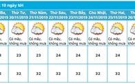 Dự báo thời tiết TP. HCM 10 ngày tới