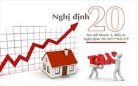 Sửa Nghị định 20: Thành viên Chính phủ thống nhất việc hồi tố thuế thuộc thẩm quyền của Chính phủ