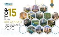 Top 15 dự án khu đô thị và nhà ở tiềm năng nhất 2020