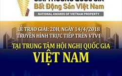 Chiều nay (10/4), Họp báo Lễ trao giải Giải thưởng Quốc gia Bất động sản Việt Nam 2018
