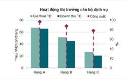 2017: Hà Nội dự kiến có 40.800 căn hộ mới