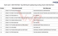 Masan và Khang Điền đứng đầu bảng xếp hạng