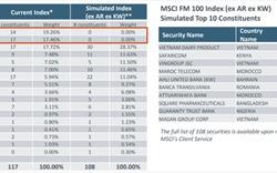 MSCI chưa đưa Việt Nam vào danh sách nâng hạng thị trường năm 2018