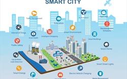 Xu hướng xây dựng thành phố thông minh – thành phố hạnh phúc