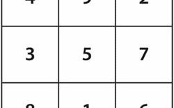 Phong thủy ứng dụng: Con số nào hợp với tuổi bạn theo Ngũ hành?