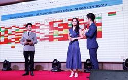 Hoa hậu Hương Giang đầu tư căn hộ tại Wyndham Soleil Danang