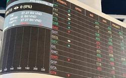 """Cổ phiếu chứng khoán và ngân hàng """"nổi sóng"""", VN-Index tiếp tục tăng hơn 10 điểm"""
