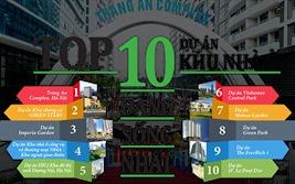 Top 10 dự án khu nhà ở đáng sống nhất